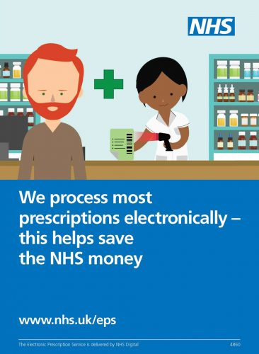 we process most prescriptions electronically - this helps save the nhs money